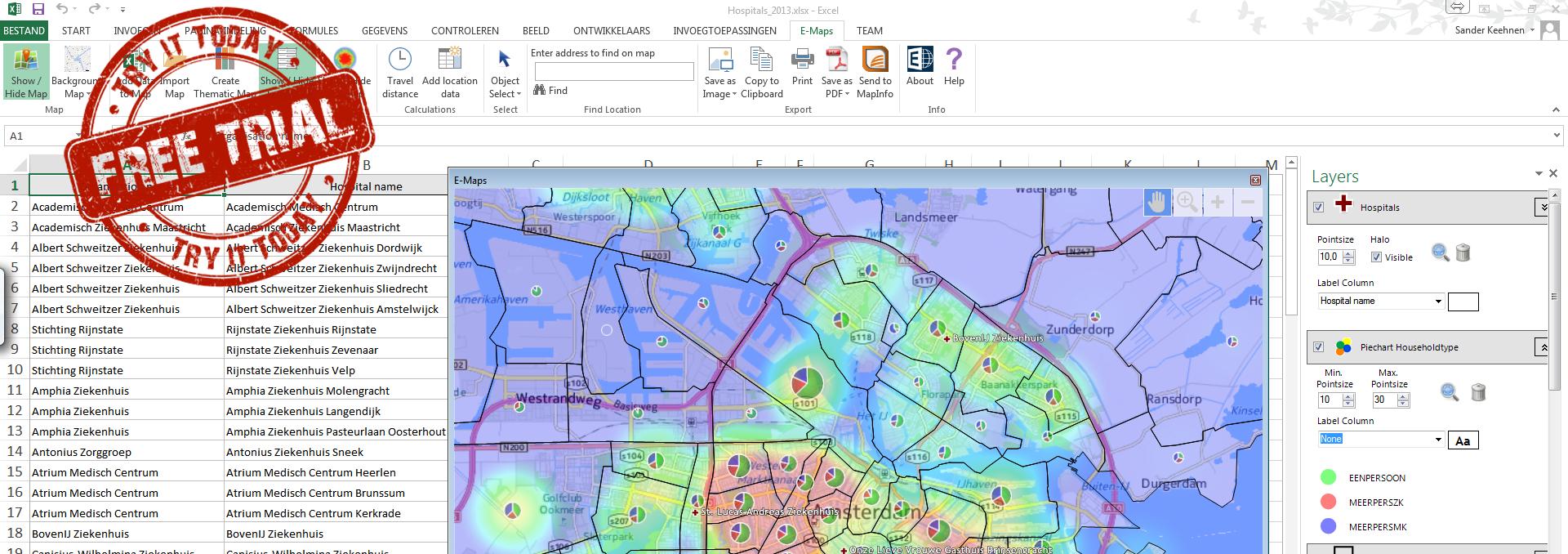 E-Maps evaluatie